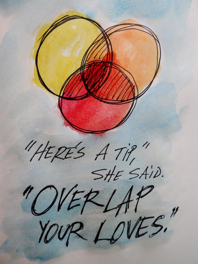 Overlap Your Loves