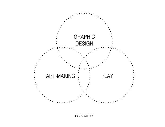 graphic-design-diagram